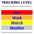 trackinglevel
